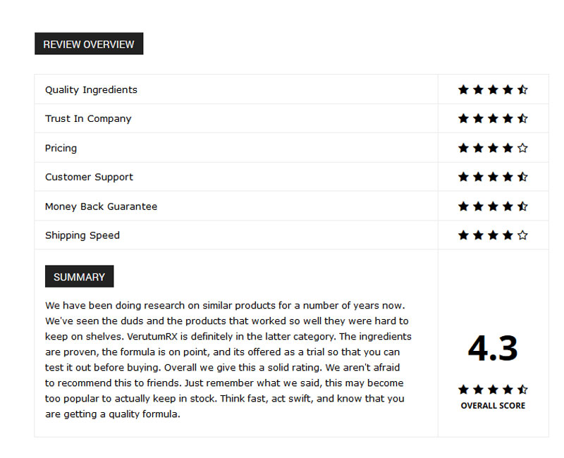 verutumrx-rating